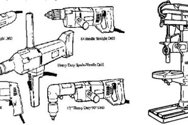 Kỹ thuật khoan lỗ trong cơ khí
